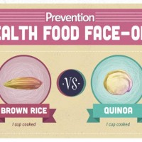 What's Healthier Quinoa or Brown Rice?